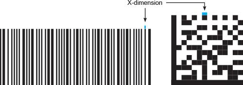 Dimensión x del código